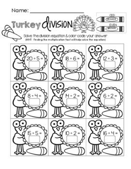 turkey-division